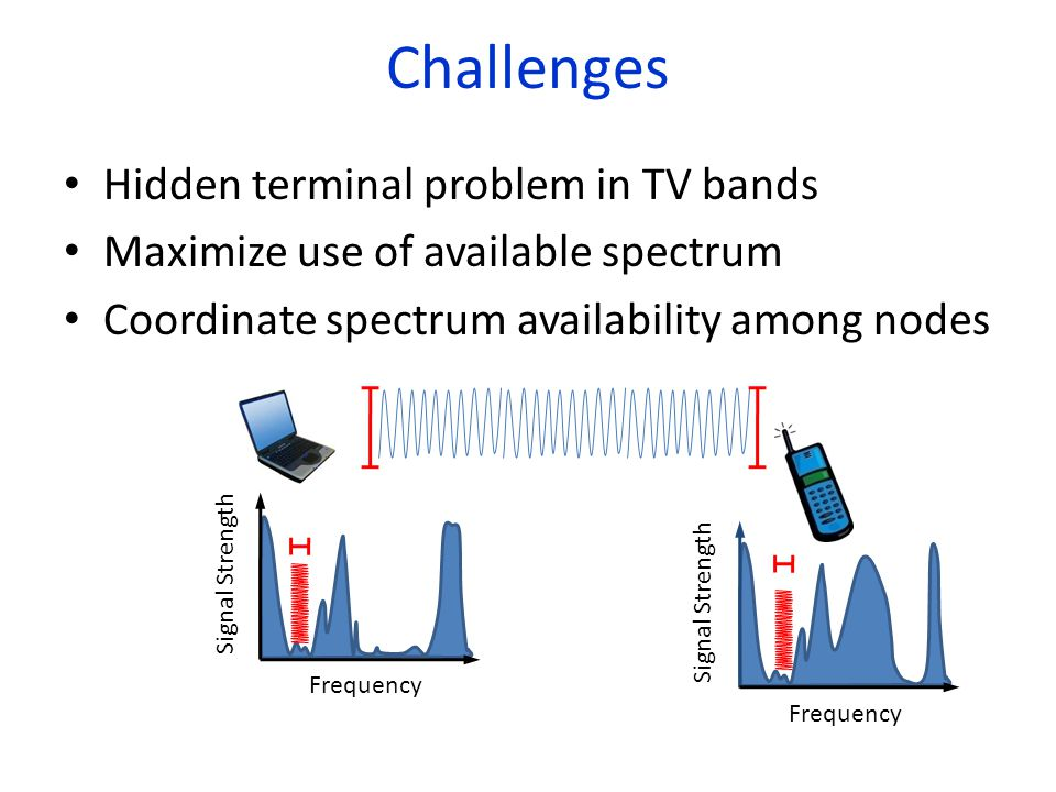 Challenges Hidden terminal problem in TV bands Maximize use of available spectrum Coordinate spectrum availability among nodes Signal Strength Frequency Signal Strength