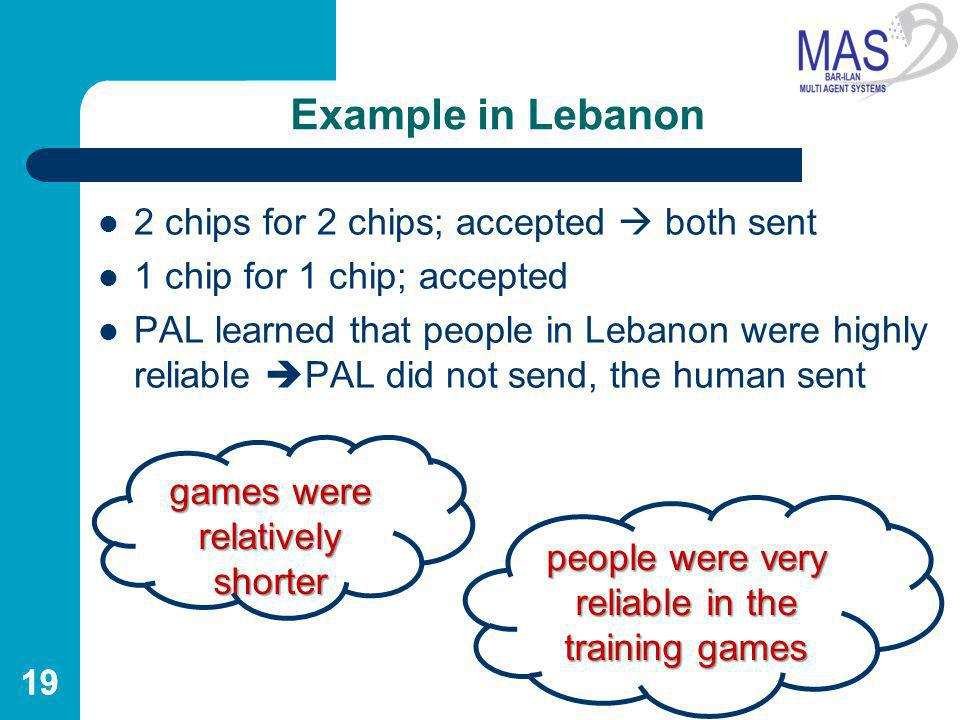Example in Lebanon 2 chips for 2 chips; accepted both sent 1 chip for 1 chip; accepted PAL learned that people in Lebanon were highly reliable PAL did