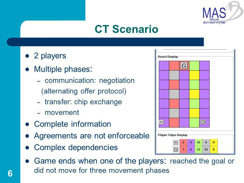 CT Scenario 2 players Multiple phases : – communication: negotiation (alternating offer protocol) – transfer: chip exchange – movement Complete inform