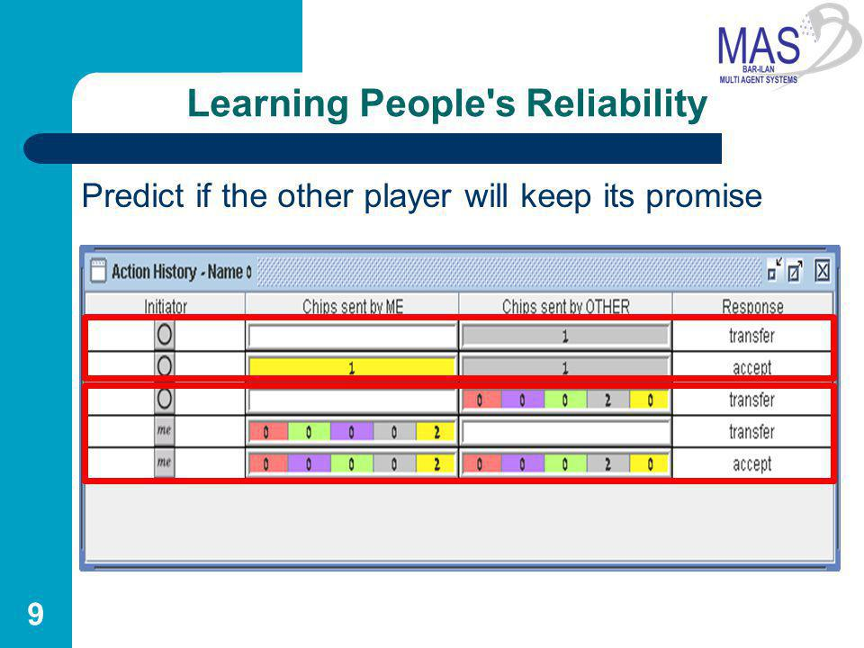 Learning People s Reliability Predict if the other player will keep its promise 9