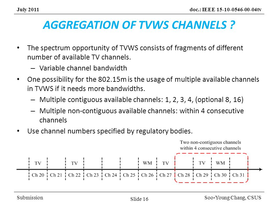 SubmissionSoo-Young Chang, CSUS July 2011doc.: IEEE 15-10-0546-00-04tv AGGREGATION OF TVWS CHANNELS ? The spectrum opportunity of TVWS consists of fra