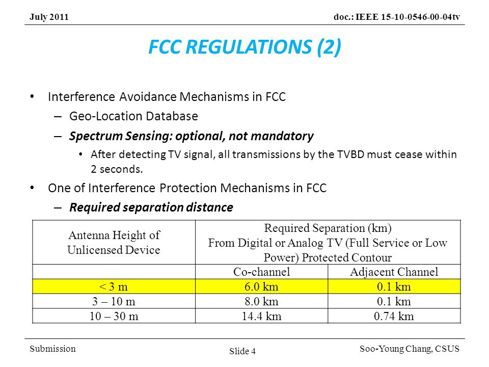 SubmissionSoo-Young Chang, CSUS July 2011doc.: IEEE 15-10-0546-00-04tv FCC REGULATIONS (2) Interference Avoidance Mechanisms in FCC – Geo-Location Database – Spectrum Sensing: optional, not mandatory After detecting TV signal, all transmissions by the TVBD must cease within 2 seconds.