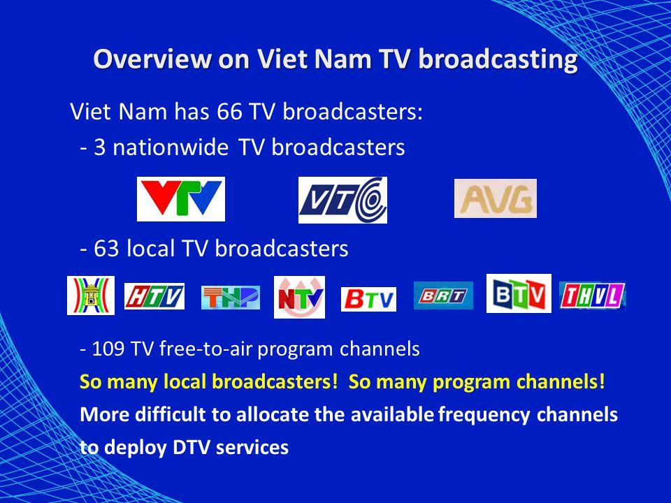 Spectrum arrangement for terrestrial TV 2.