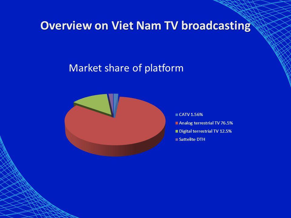 Spectrum arrangement for terrestrial TV 3.