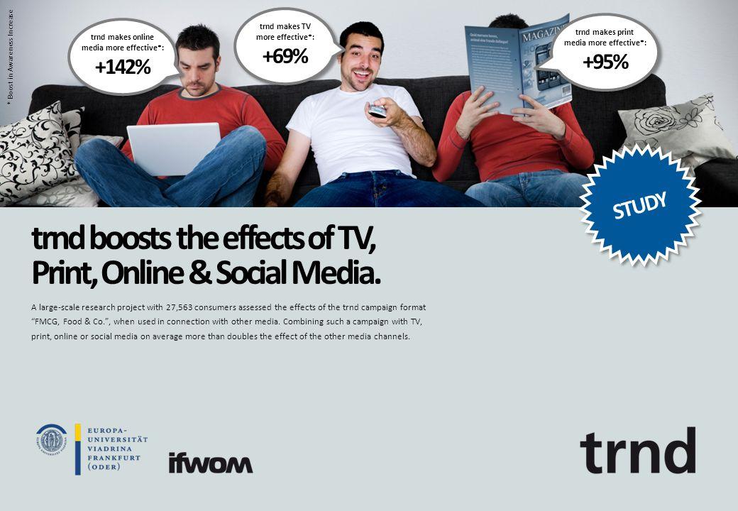 trnd increases Brand Awareness.