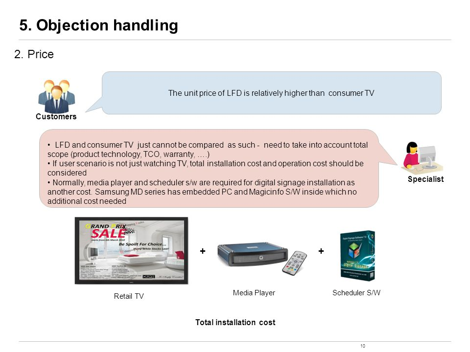 10 5. Objection handling 2. Price Specialist Customers The unit price of LFD is relatively higher than consumer TV LFD and consumer TV just cannot be