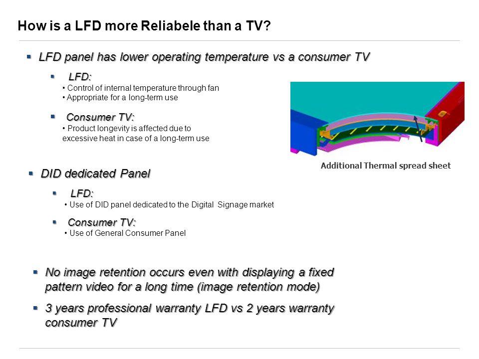 LFD panel has lower operating temperature vs a consumer TV LFD panel has lower operating temperature vs a consumer TV LFD: LFD: Control of internal te