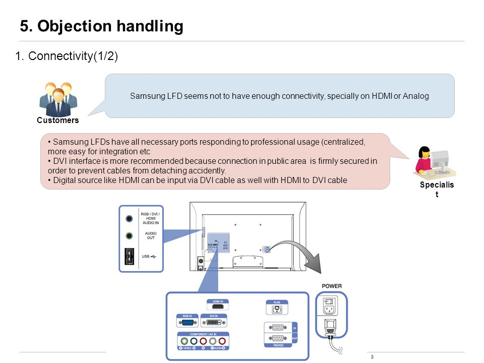 8 5. Objection handling 1. Connectivity(1/2) Specialis t Customers Samsung LFD seems not to have enough connectivity, specially on HDMI or Analog Sams