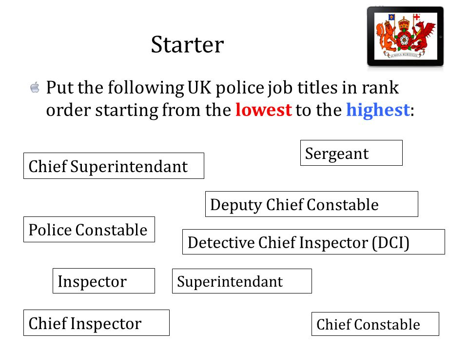 The correct order: Police Constable Sergeant Inspector Detective Chief Inspector (DCI) Chief Inspector Superintendant Chief Superintendant Deputy Chief Constable Chief Constable