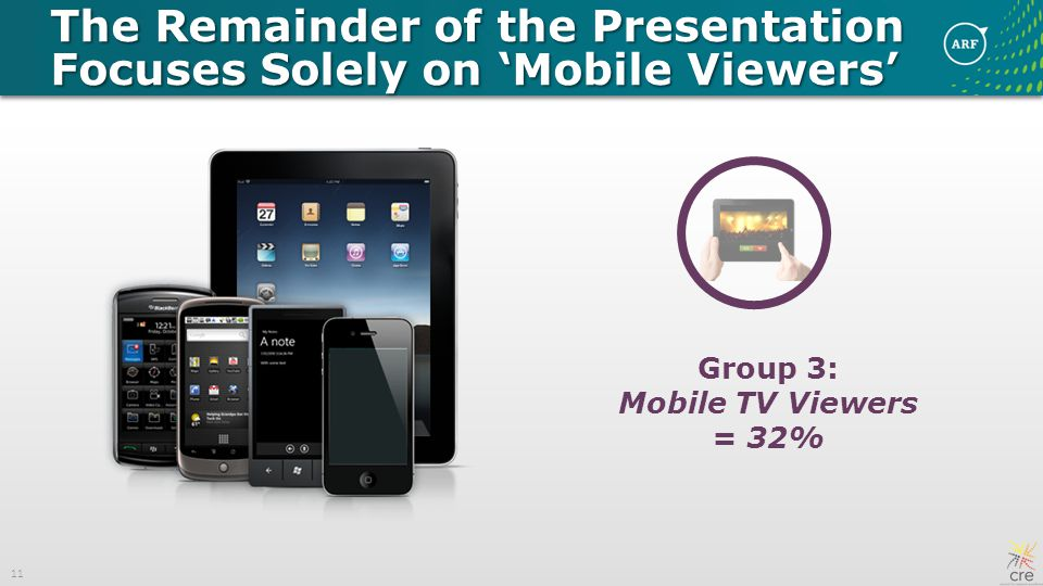 11 The Remainder of the Presentation Focuses Solely on Mobile Viewers Group 3: Mobile TV Viewers = 32%