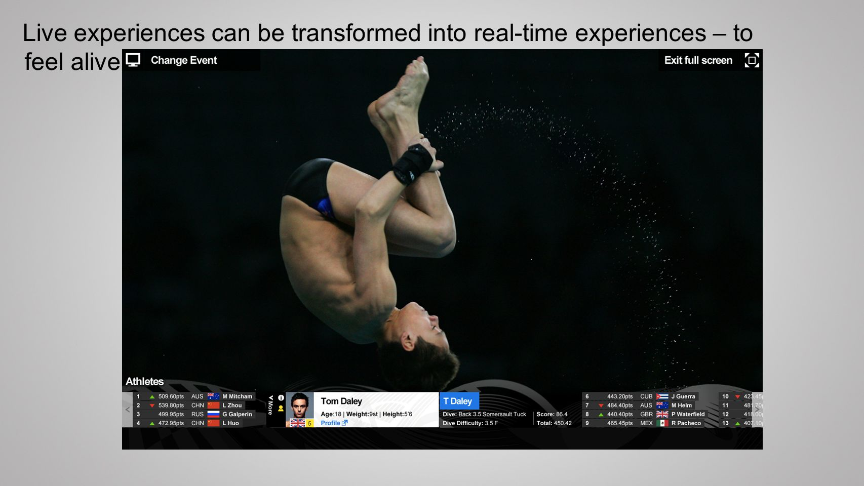 Live experiences can be transformed into real-time experiences – to feel alive