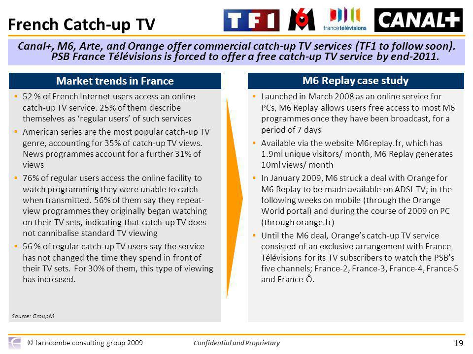 19 © farncombe consulting group 2009 Confidential and Proprietary 52 % of French Internet users access an online catch-up TV service.