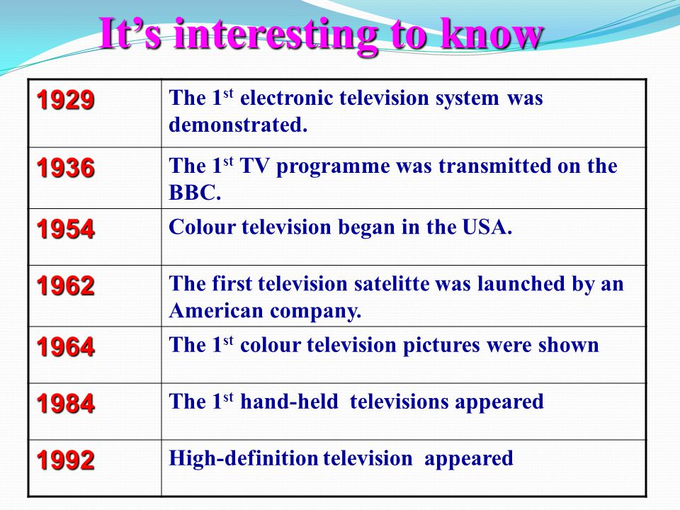1929 The 1 st electronic television system was demonstrated.