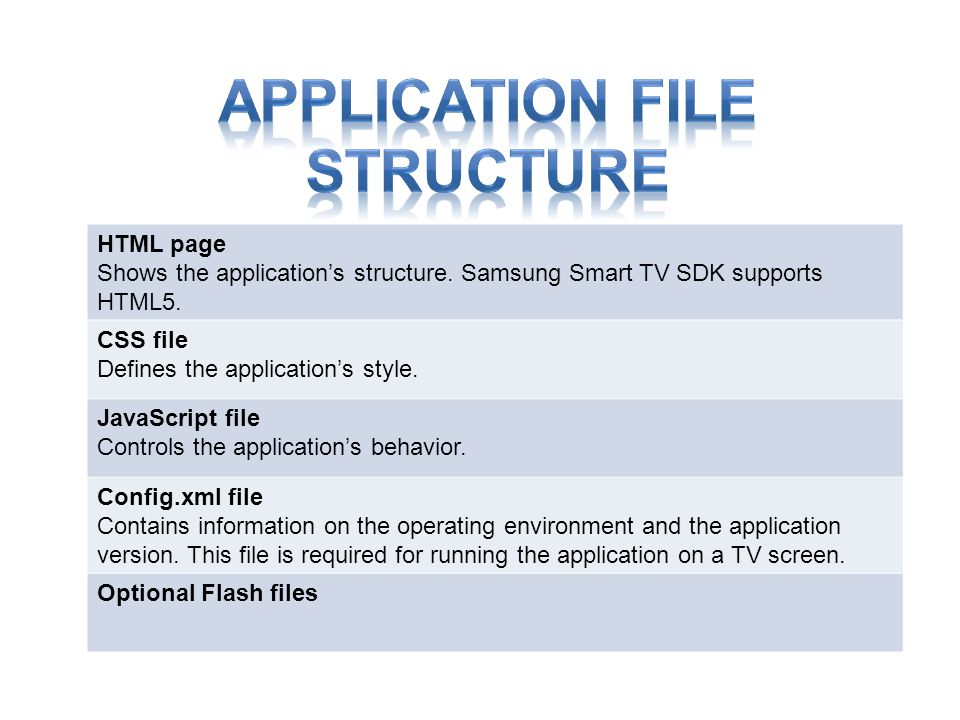 HTML page Shows the applications structure. Samsung Smart TV SDK supports HTML5.