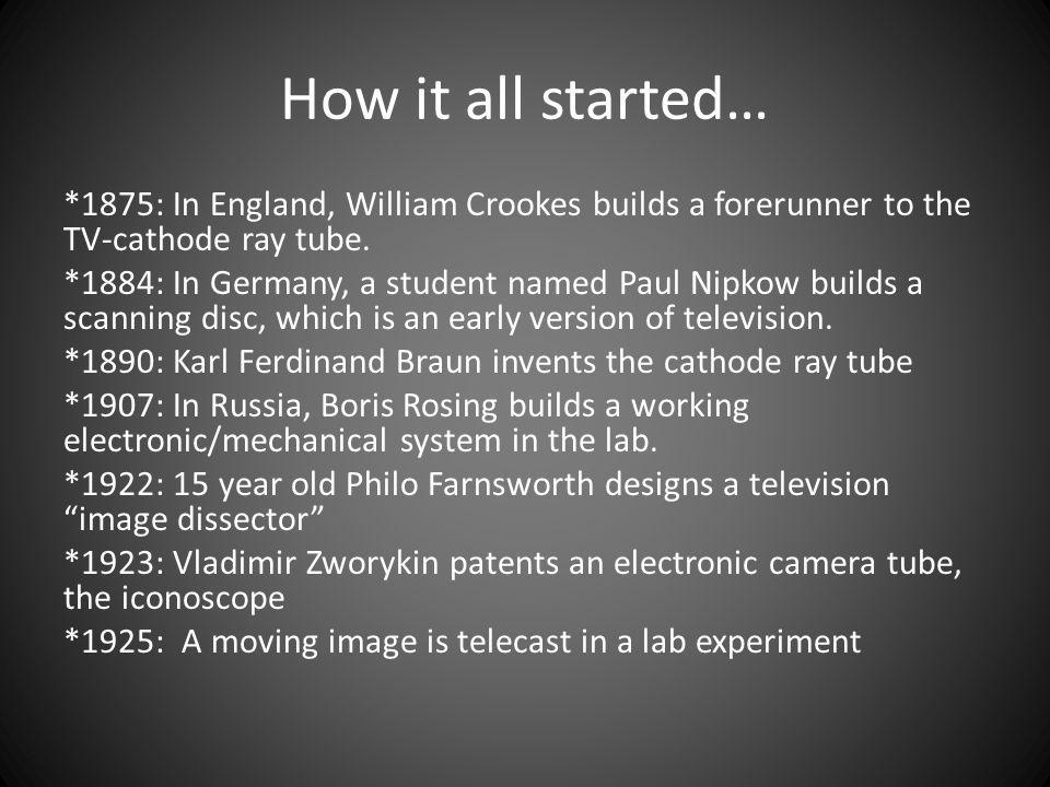 How it all started… *1875: In England, William Crookes builds a forerunner to the TV-cathode ray tube. *1884: In Germany, a student named Paul Nipkow