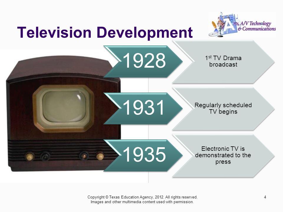 Television Development 4Copyright © Texas Education Agency, 2012. All rights reserved. Images and other multimedia content used with permission. 1928