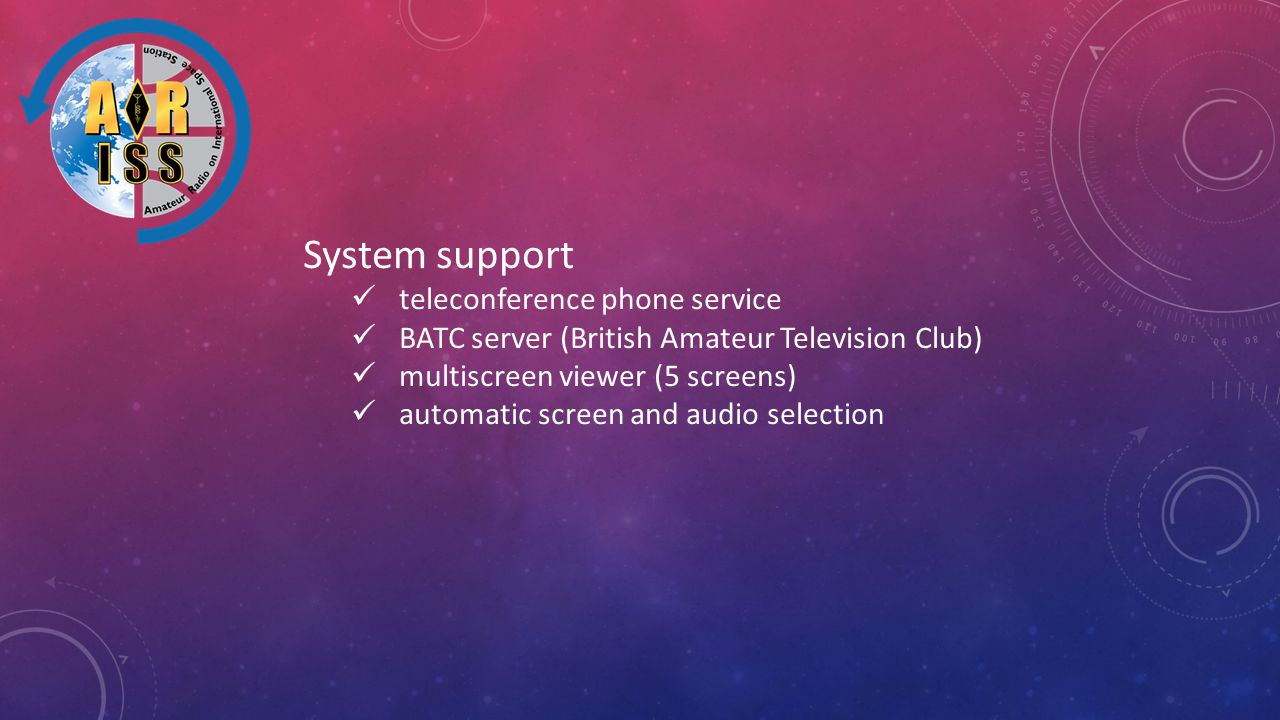 System support teleconference phone service BATC server (British Amateur Television Club) multiscreen viewer (5 screens) automatic screen and audio se