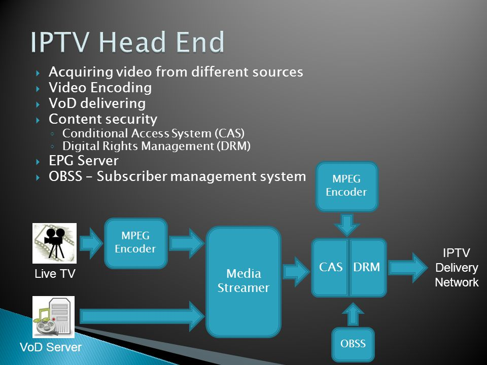 Acquiring video from different sources Video Encoding VoD delivering Content security Conditional Access System (CAS) Digital Rights Management (DRM)