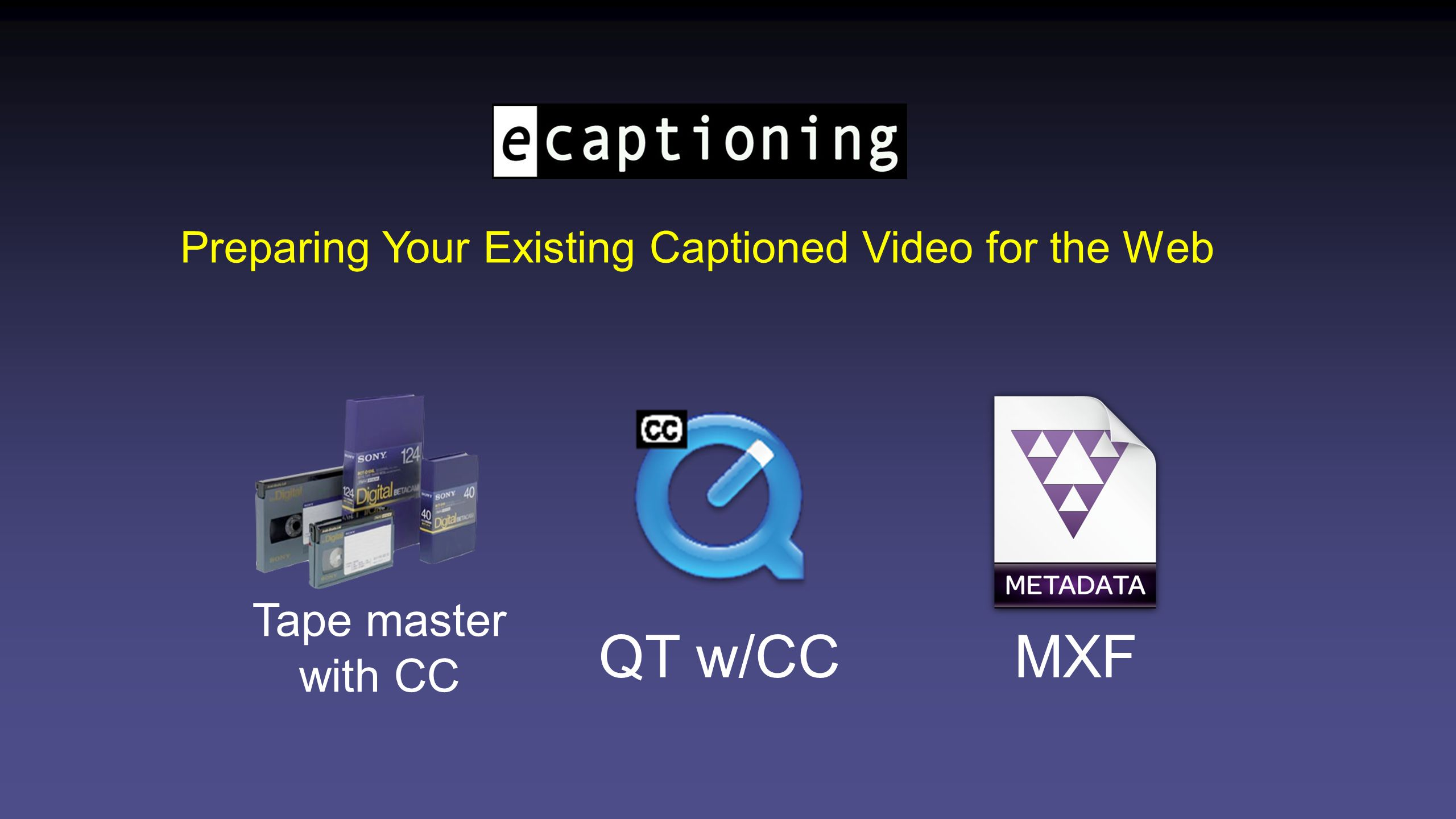Editing Your Existing Captioned Video for the Web
