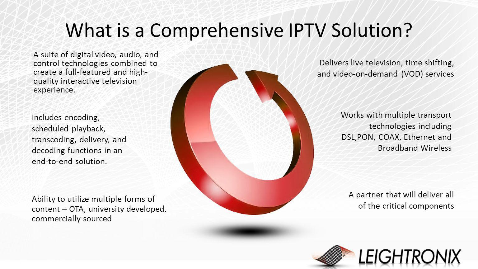 What is a Comprehensive IPTV Solution.