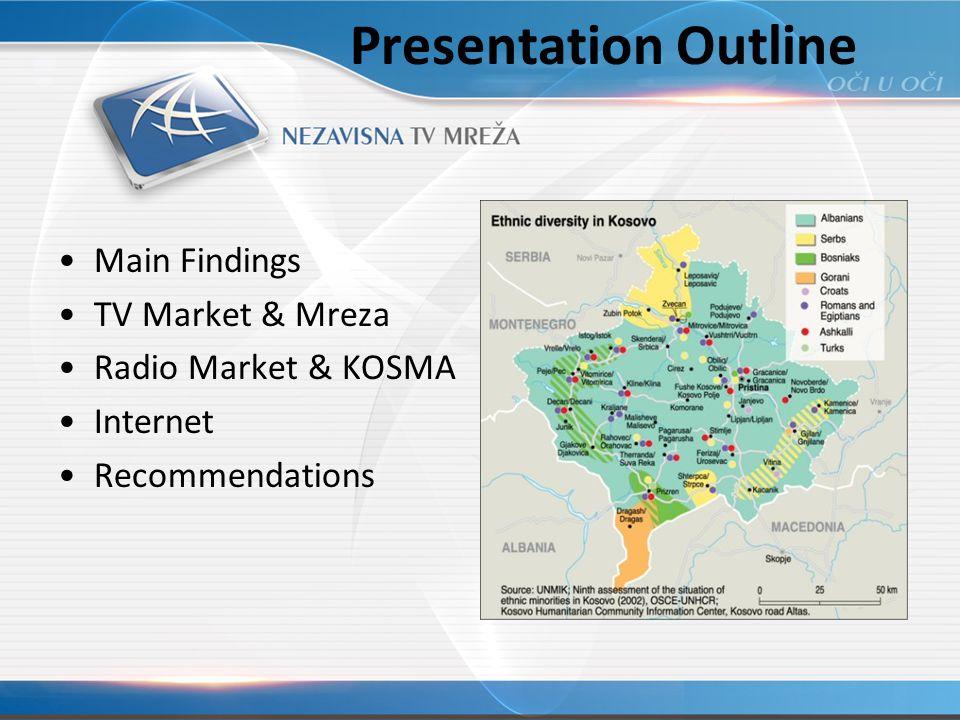 Presentation Outline Main Findings TV Market & Mreza Radio Market & KOSMA Internet Recommendations