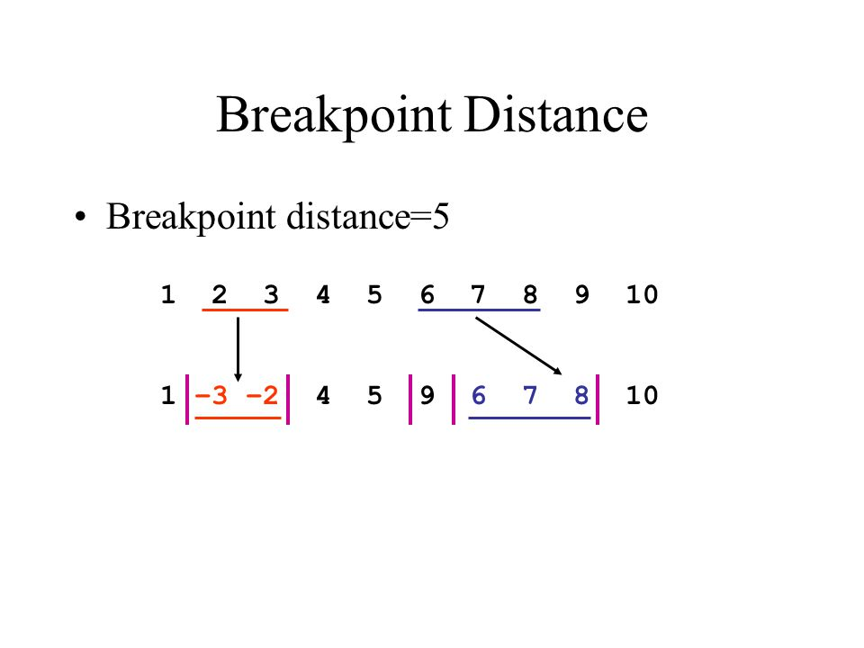 Breakpoint Distance Breakpoint distance=5 1 2 3 4 5 6 7 8 9 10 1 –3 –2 4 5 9 6 7 8 10