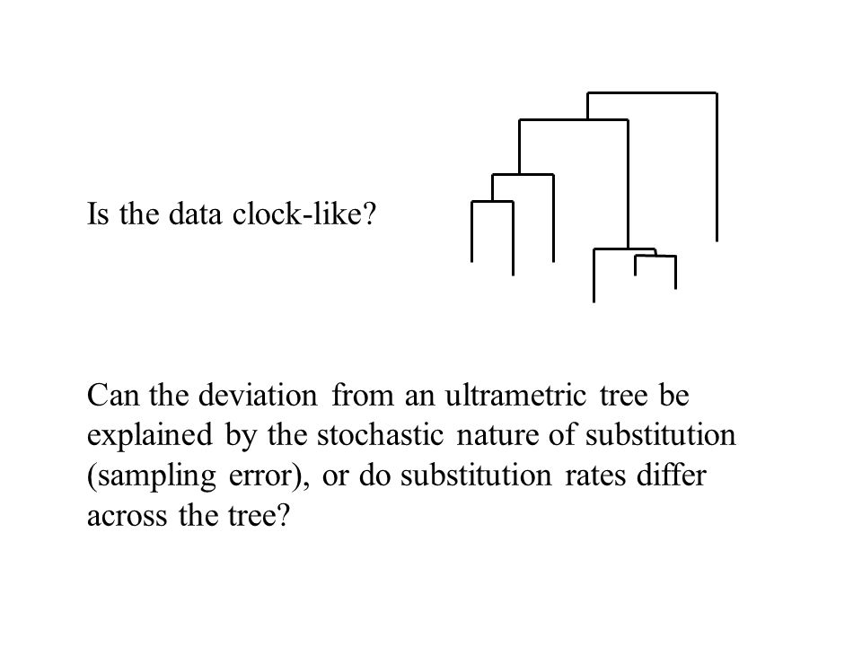 Is the data clock-like.