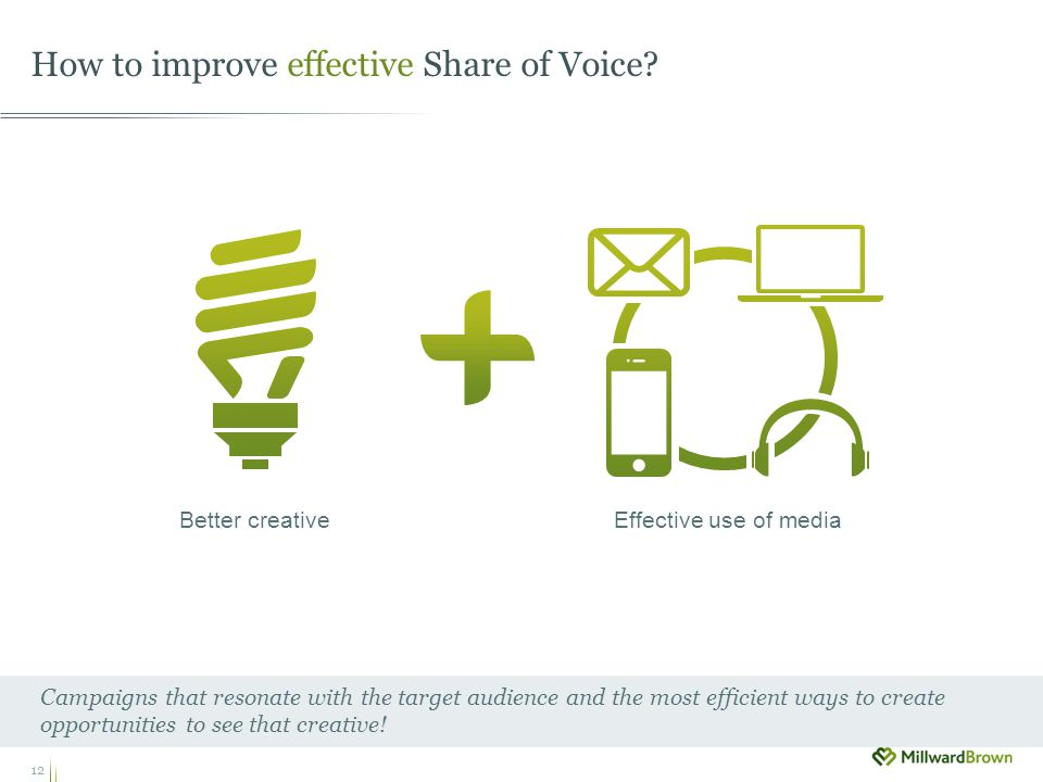 12 How to improve effective Share of Voice.
