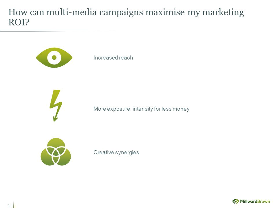14 How can multi-media campaigns maximise my marketing ROI.