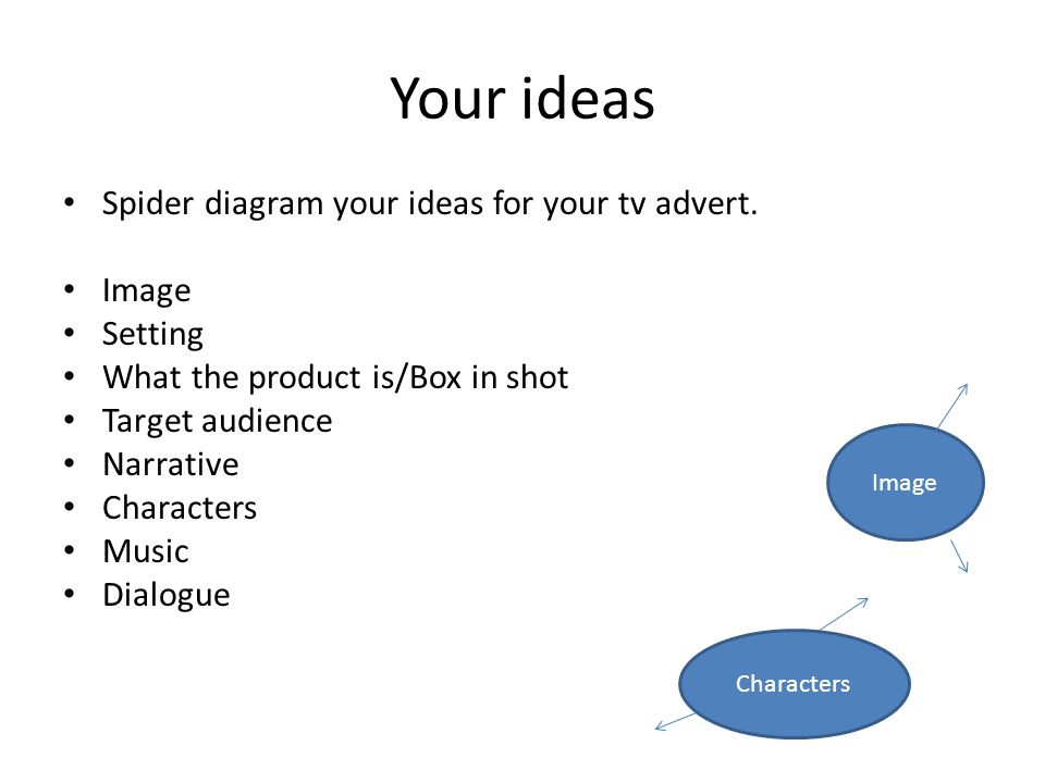 Your ideas Spider diagram your ideas for your tv advert. Image Setting What the product is/Box in shot Target audience Narrative Characters Music Dial