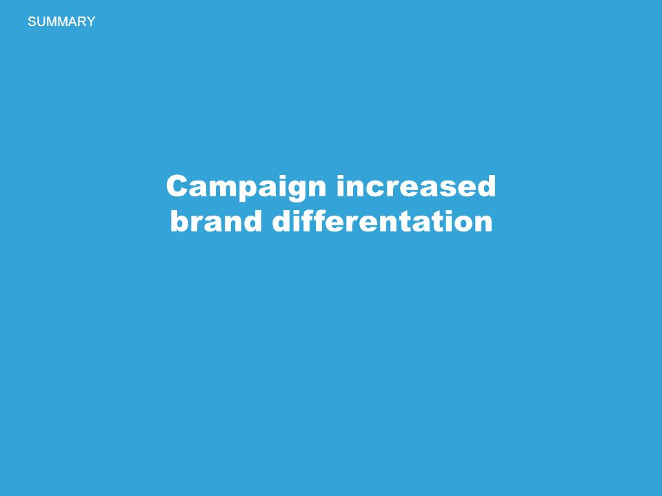 Campaign increased brand differentation SUMMARY