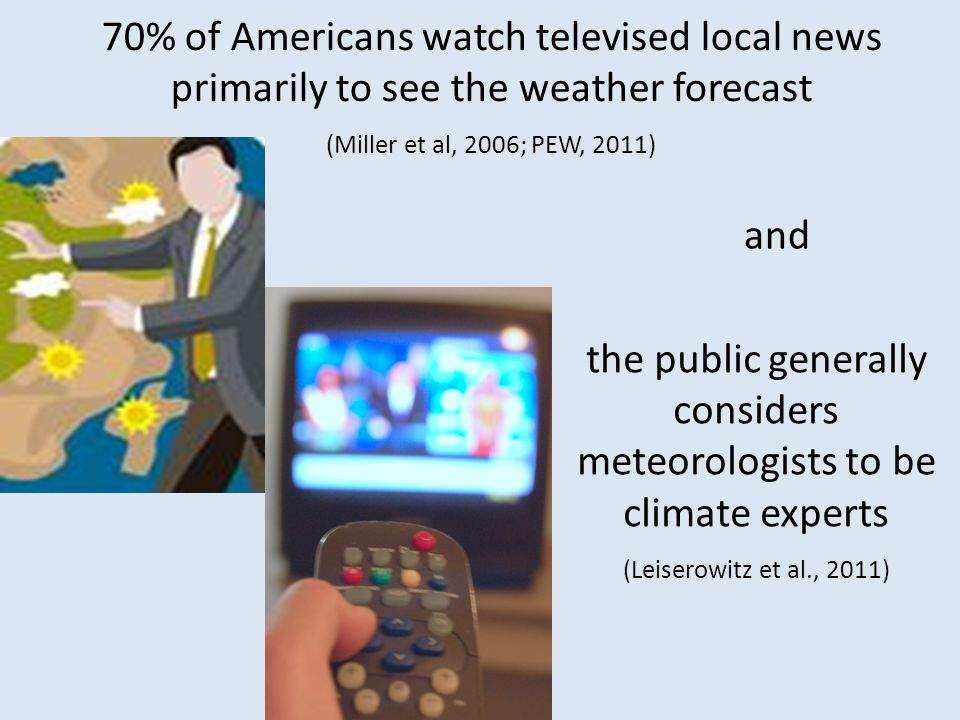 70% of Americans watch televised local news primarily to see the weather forecast (Miller et al, 2006; PEW, 2011) the public generally considers meteo
