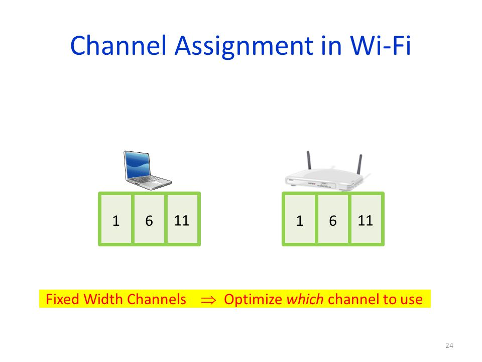 Channel Assignment in Wi-Fi Fixed Width Channels 24 Optimize which channel to use 16 11 16