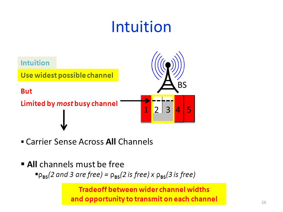 Intuition 26 BS Use widest possible channel Intuition 1 345 2 Limited by most busy channel But Carrier Sense Across All Channels All channels must be