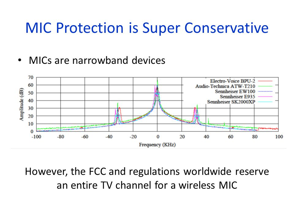 MIC Protection is Super Conservative MICs are narrowband devices However, the FCC and regulations worldwide reserve an entire TV channel for a wireles