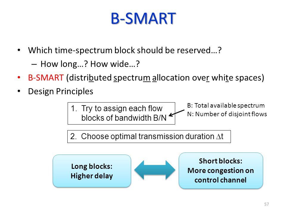 B-SMART Which time-spectrum block should be reserved…? – How long…? How wide…? B-SMART (distributed spectrum allocation over white spaces) Design Prin