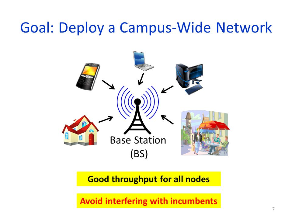 Why not reuse Wi-Fi based solutions, as is? 8