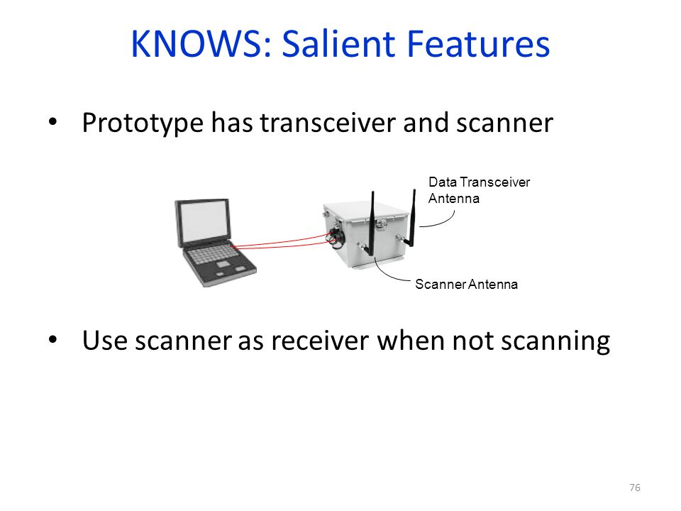 KNOWS: Salient Features Prototype has transceiver and scanner Use scanner as receiver when not scanning Scanner Antenna Data Transceiver Antenna 76