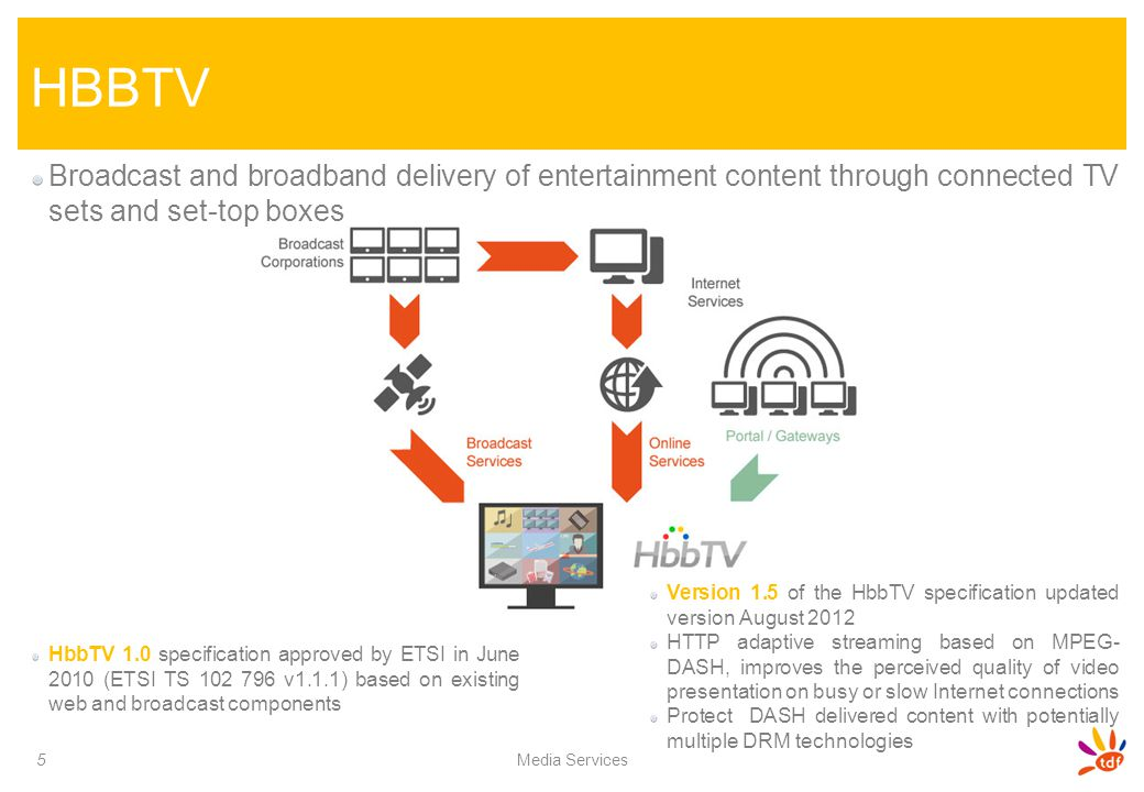 Version 1.5 of the HbbTV specification updated version August 2012 HTTP adaptive streaming based on MPEG- DASH, improves the perceived quality of vide