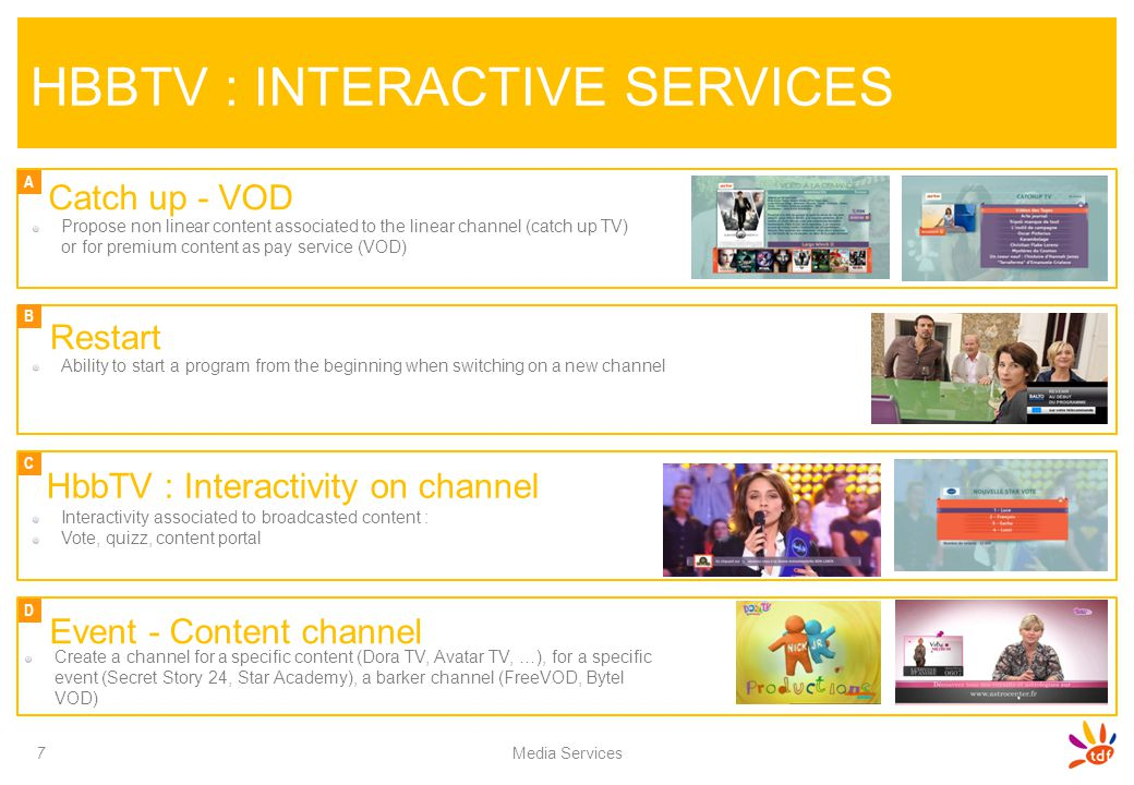 HBBTV : INTERACTIVE SERVICES 7 Media Services Event - Content channel D Create a channel for a specific content (Dora TV, Avatar TV, …), for a specifi