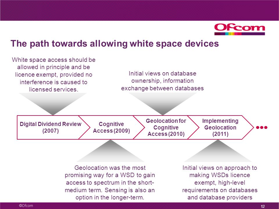 The path towards allowing white space devices 12 White space access should be allowed in principle and be licence exempt, provided no interference is caused to licensed services.