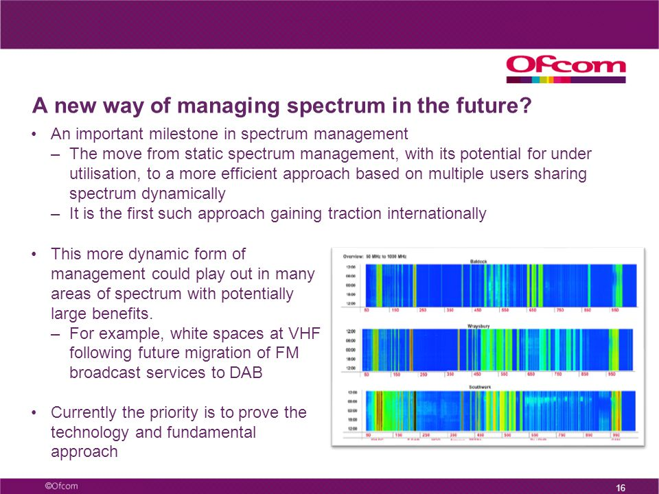 A new way of managing spectrum in the future? An important milestone in spectrum management –The move from static spectrum management, with its potent