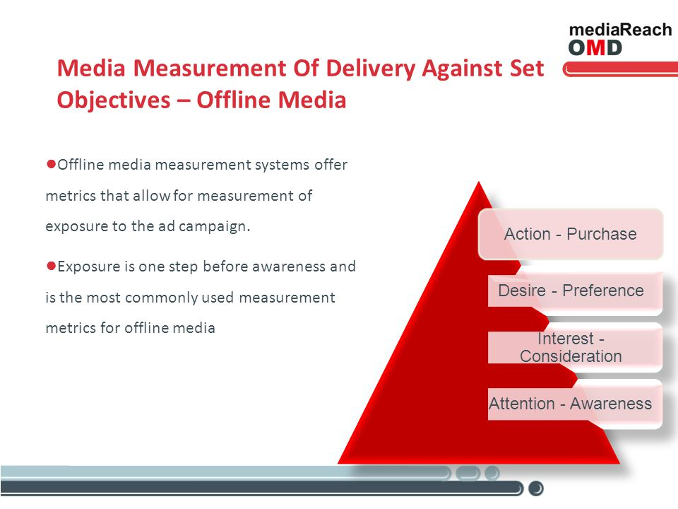 Media Measurement Of Delivery Against Set Objectives – Offline Media Offline media measurement systems offer metrics that allow for measurement of exposure to the ad campaign.