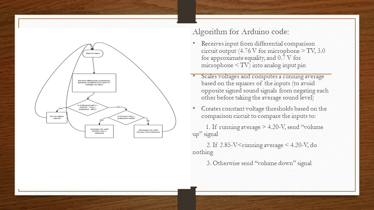 Algorithm for Arduino code: Receives input from differential comparison circuit output (4.76 V for microphone > TV, 3.0 for approximate equality, and 0.7 V for microphone < TV) into analog input pin Scales voltages and computes a running average based on the squares of the inputs (to avoid opposite signed sound signals from negating each other before taking the average sound level) Creates constant voltage thresholds based on the comparison circuit to compare the inputs to: 1.