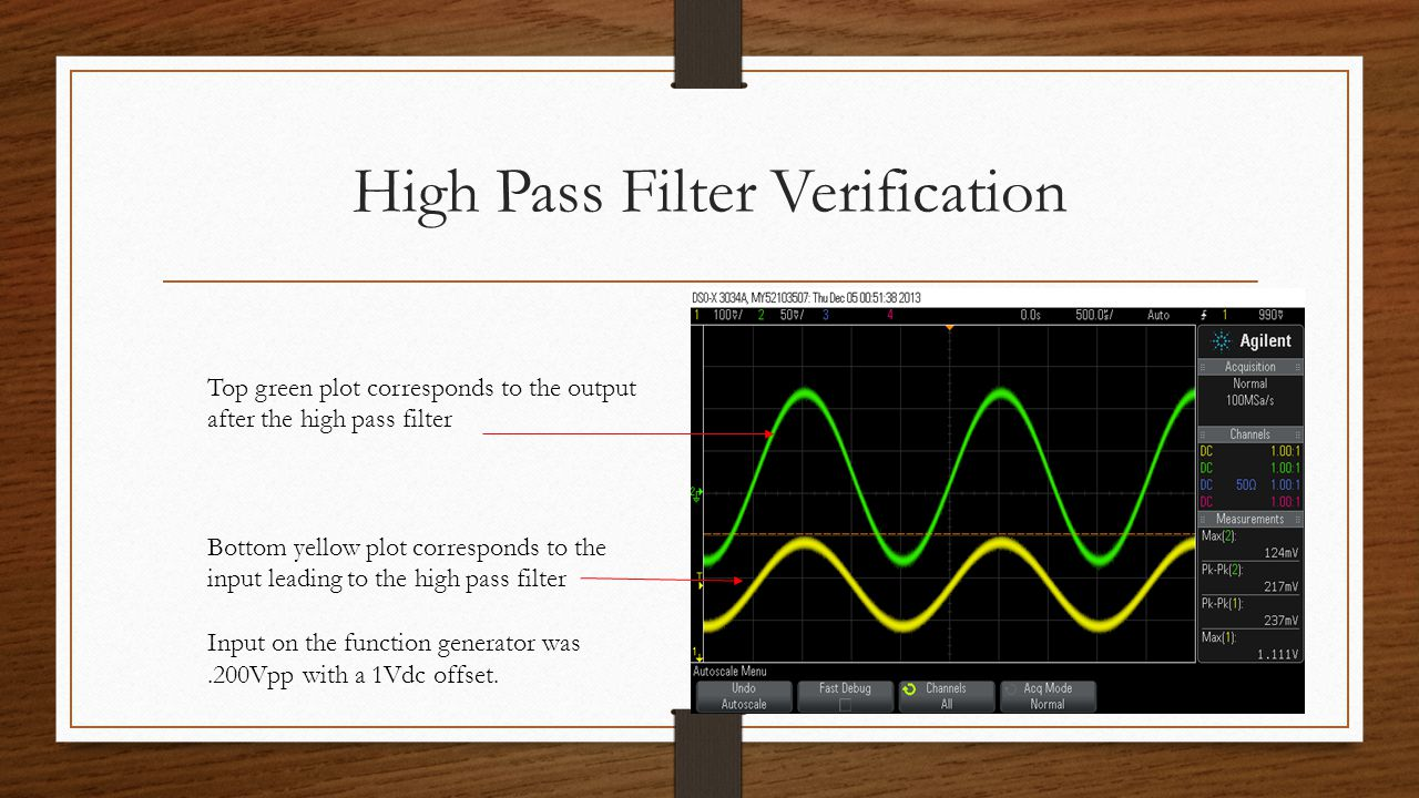 High Pass Filter Verification Top green plot corresponds to the output after the high pass filter Bottom yellow plot corresponds to the input leading to the high pass filter Input on the function generator was.200Vpp with a 1Vdc offset.