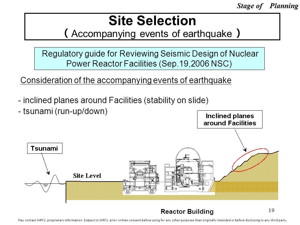 19 Consideration of the accompanying events of earthquake - inclined planes around Facilities (stability on slide) - tsunami (run-up/down) Reactor Building Regulatory guide for Reviewing Seismic Design of Nuclear Power Reactor Facilities (Sep.19,2006 NSC) May contain JAPCs proprietary information.