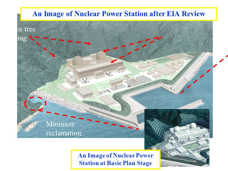 An Image of Nuclear Power Station after EIA Review Native tree planting Minimize reclamation area An Image of Nuclear Power Station at Basic Plan Stage