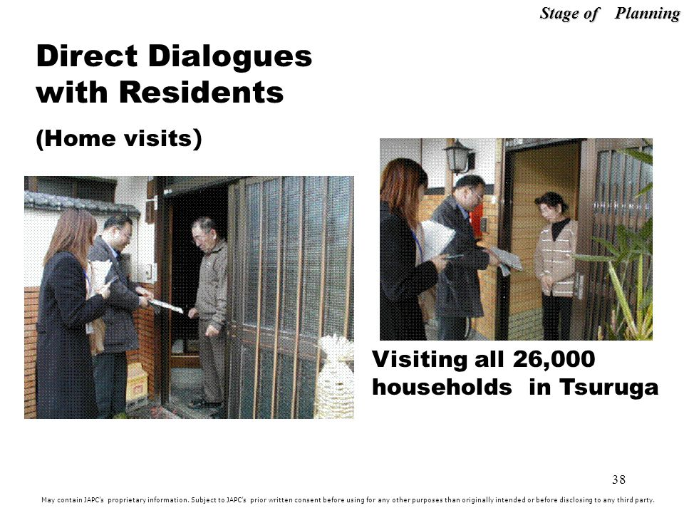 38 Direct Dialogues with Residents (Home visits ) Visiting all 26,000 households in Tsuruga Stage of Planning May contain JAPCs proprietary information.