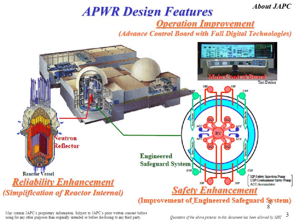 8 APWR Design Features 3 May contain JAPCs proprietary information.