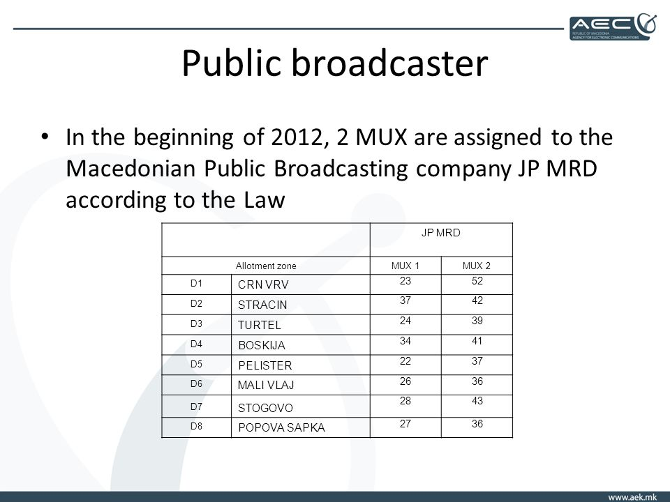 Current situation Slovenia Telekom 3 MUX (36 locations) JP MRD 2 MUX (3 locations)